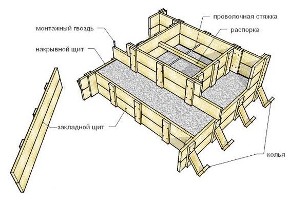 Крыльцо из бетона - как сделать от А до Я