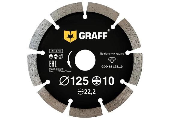 Какие выбрать диски для резки бетона